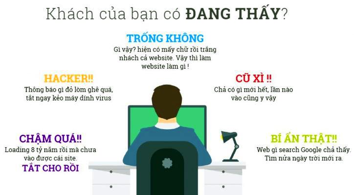 Những lý do vì sao bạn phải chăm sóc nội dung thường xuyên cho website 2