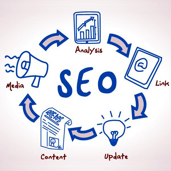 Những lý do vì sao bạn phải chăm sóc nội dung thường xuyên cho website 3
