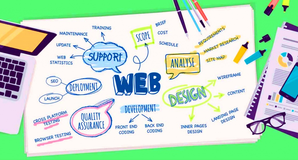 Những lý do vì sao bạn phải chăm sóc nội dung thường xuyên cho website 1